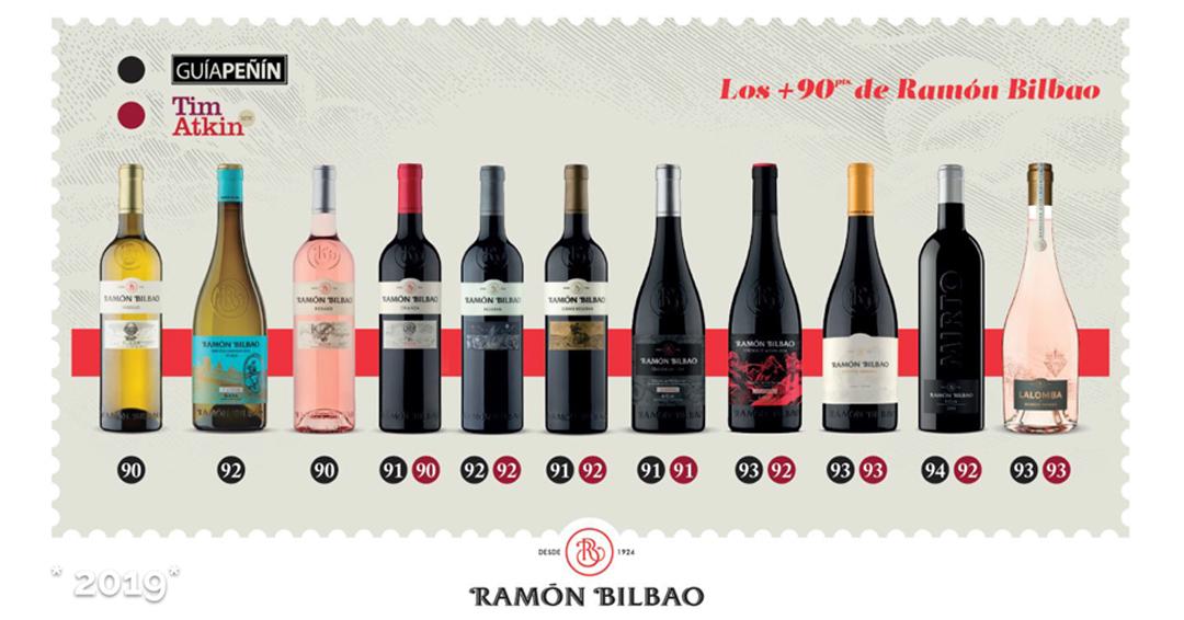 Los vinos de Bodegas Ramón Bilbao entre los destacados de la Guía Peñín 2020.